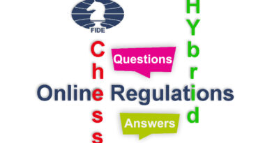 Online Chess – Questions & Answers