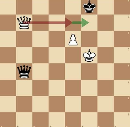 Online Chess Questions & Answers, February 2021